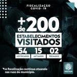 Balanço da fiscalização em estabelecimentos em Três Rios até o momento