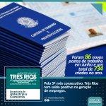 Pelo quinto mês consecutivo Três Rios tem saldo positivo na geração de empregos